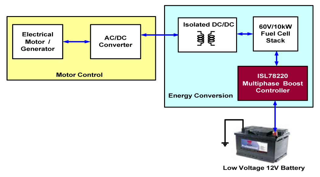 Car Electrical System Block Diagram - Schematics Wiring Diagrams •