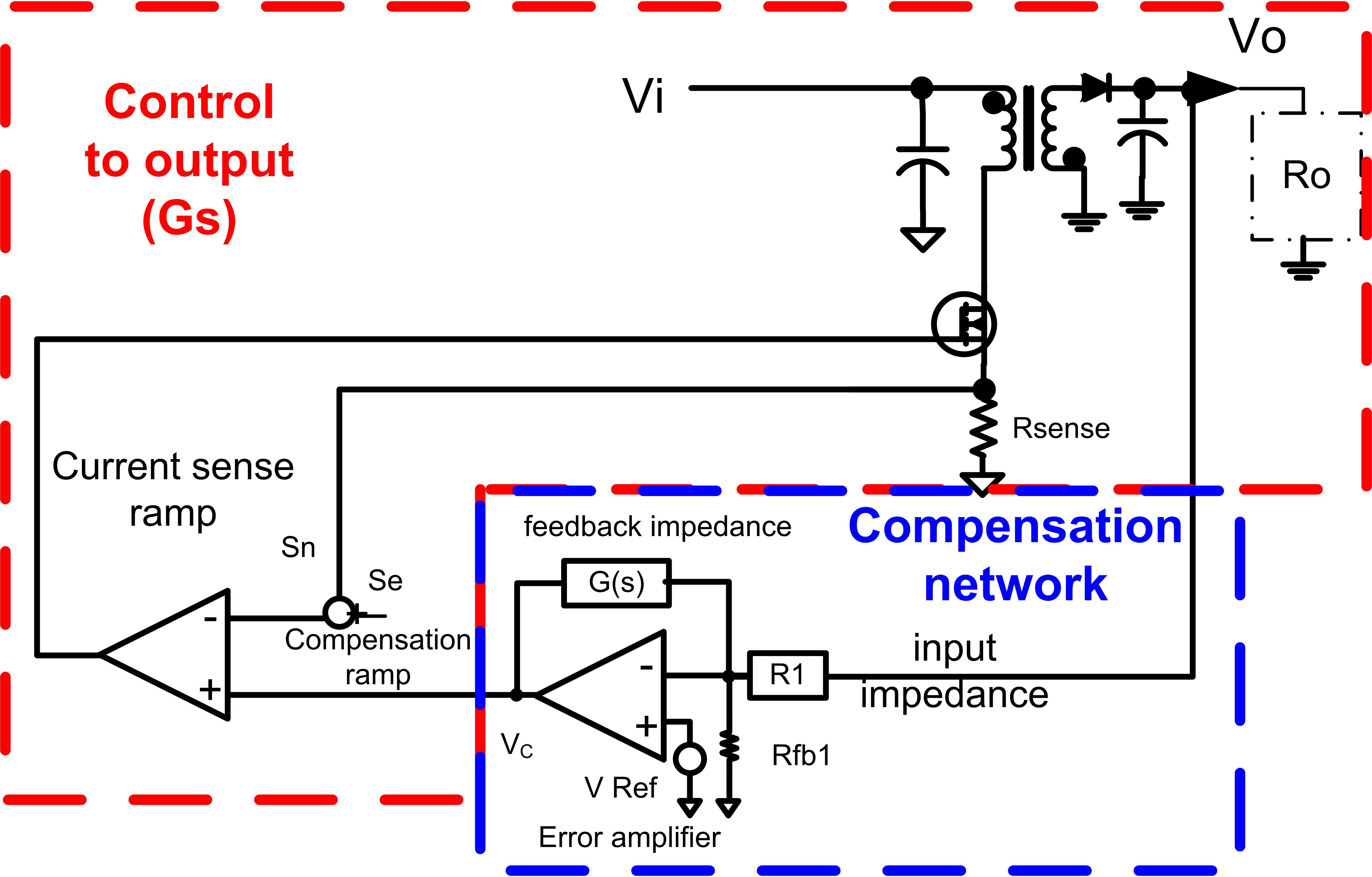 Step By For An Optimised Flyback Design Isolated Close Loop Converter Compensation Stage Of The Error Amplifier That Is Designed In Order To Make Power Supply Stable