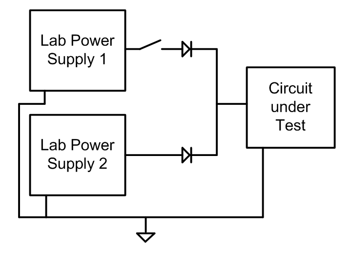 evaluating a dc to dc converter in the lab