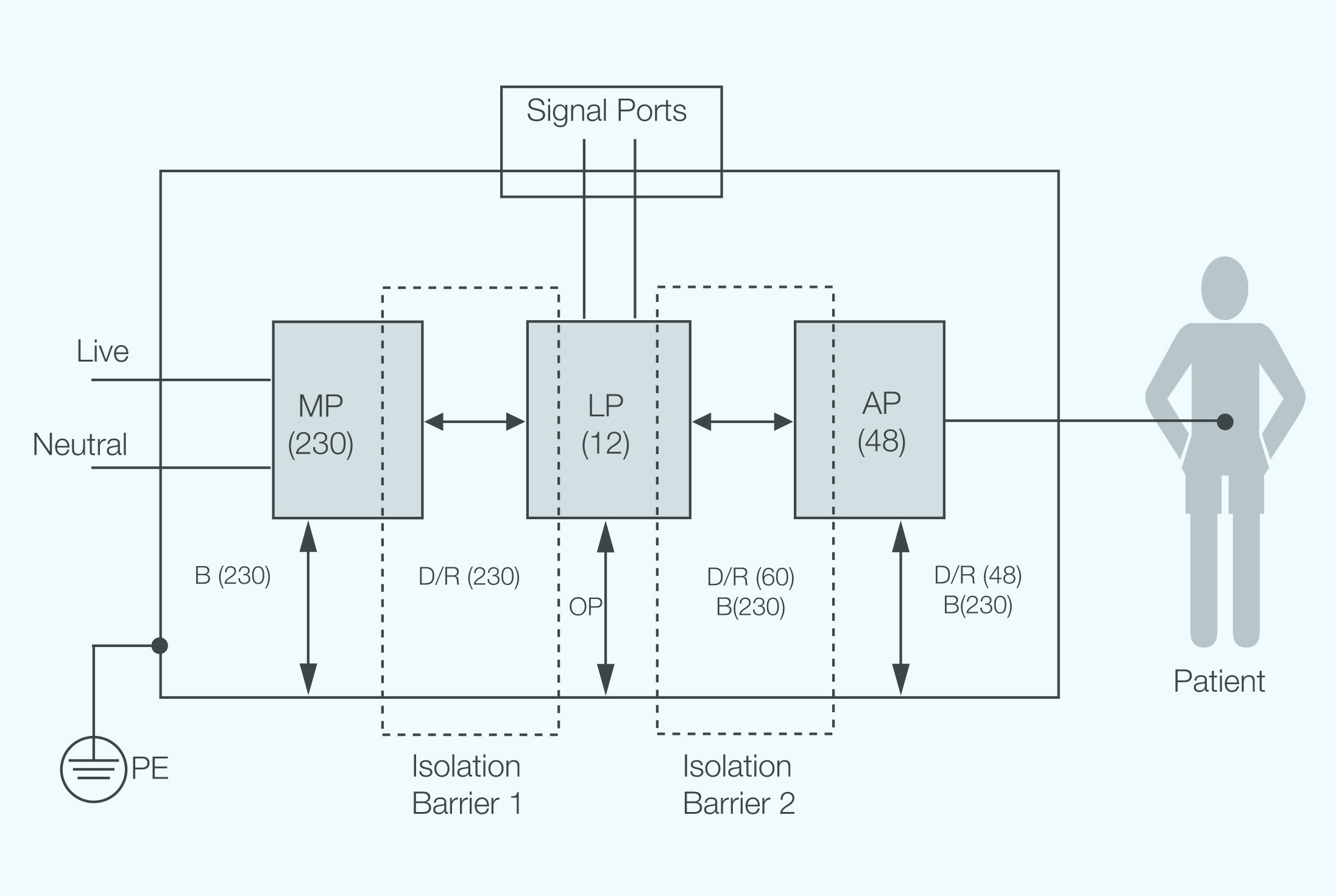 Medical Standard Challenges Iec60601 Understanding The Changes Reed Relay Contact Protection Diagram 3 From 2nd To 3rd Edition Page Of 6