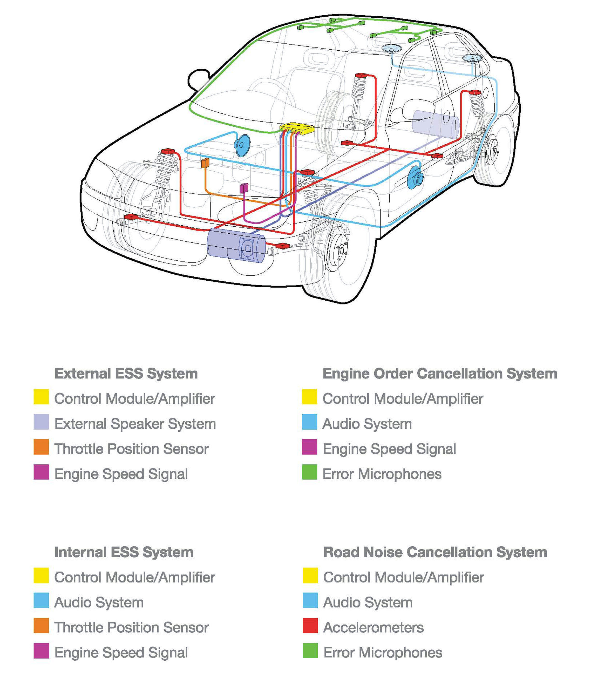 Audio synthesis and noise reduction in modern vehicles | eeNews ...