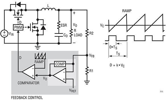 basic concepts of linear regulator and switching mode block diagram alternator voltage regulator block diagram alternator voltage regulator block diagram alternator voltage regulator block diagram alternator voltage regulator