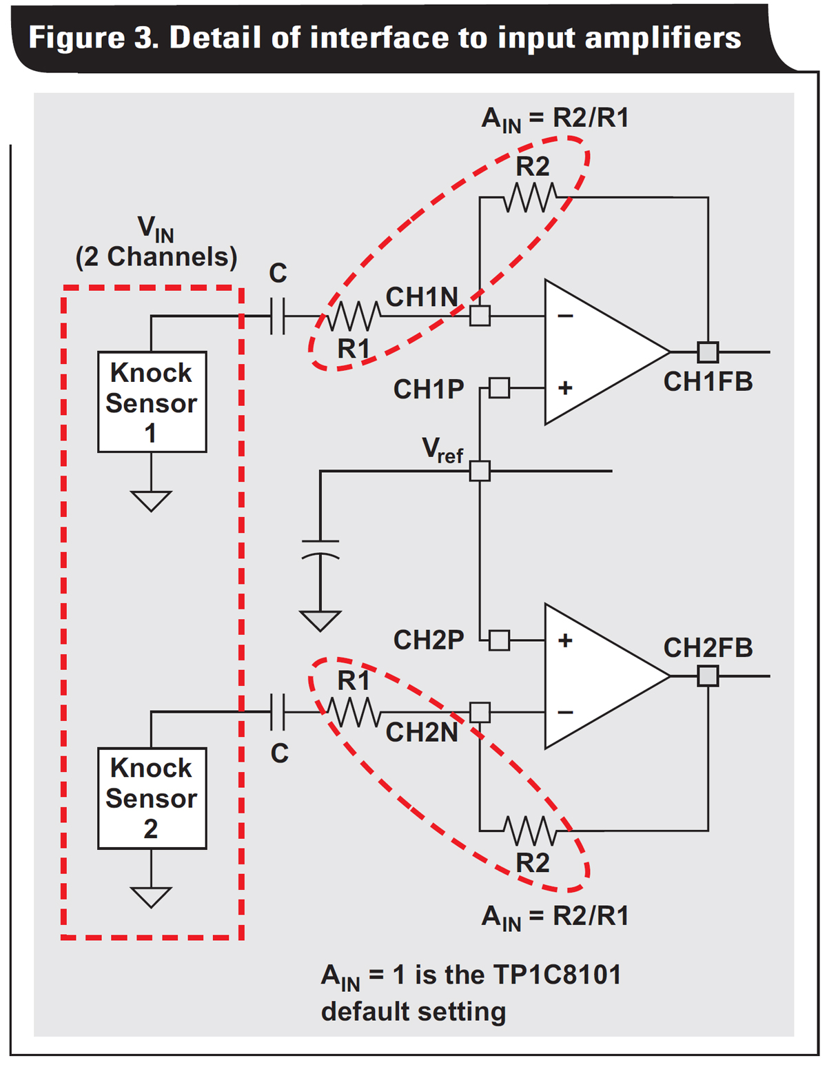 How to set-up a knock-sensor signal-conditioning system