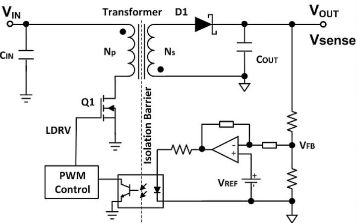 understanding isolated dc  dc converter voltage regulation