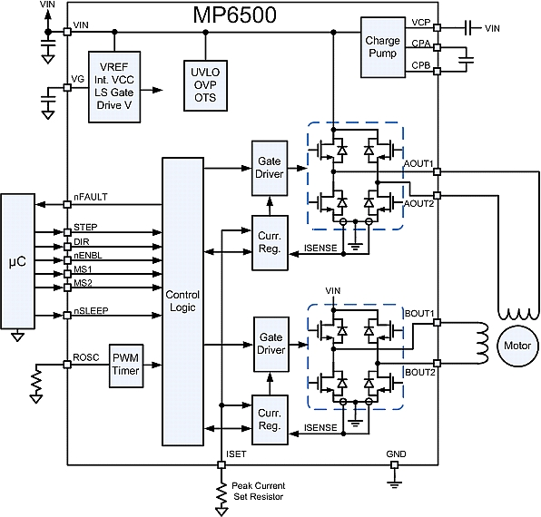 improving current control for better stepper motor motion