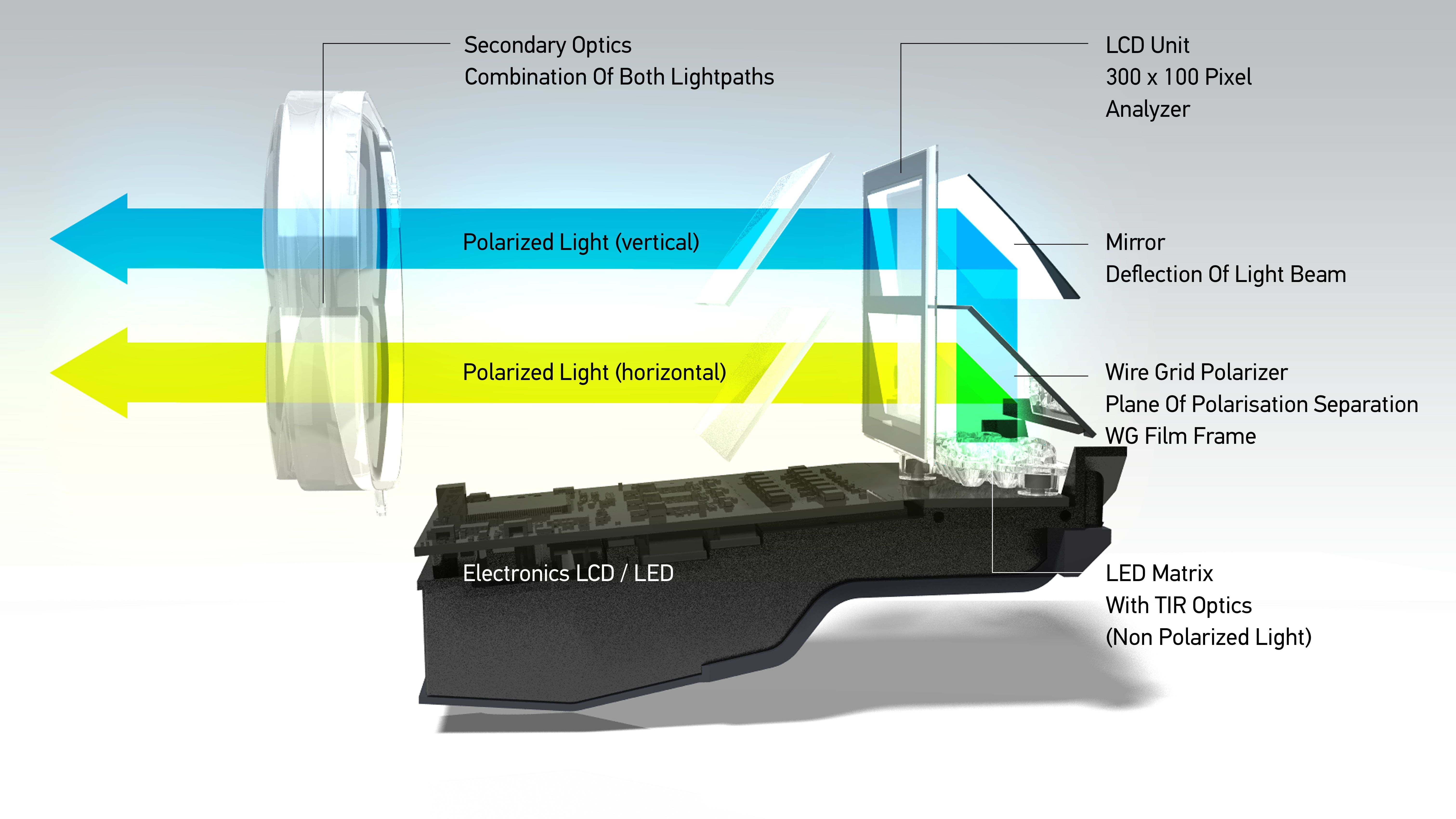 Lcd Controlled Headlight Enables Adaptive Light Distribution Re How Do I Control A Mosfet With An Optical Reflector The Designers To Shape Lighted Area In Any Desired Way