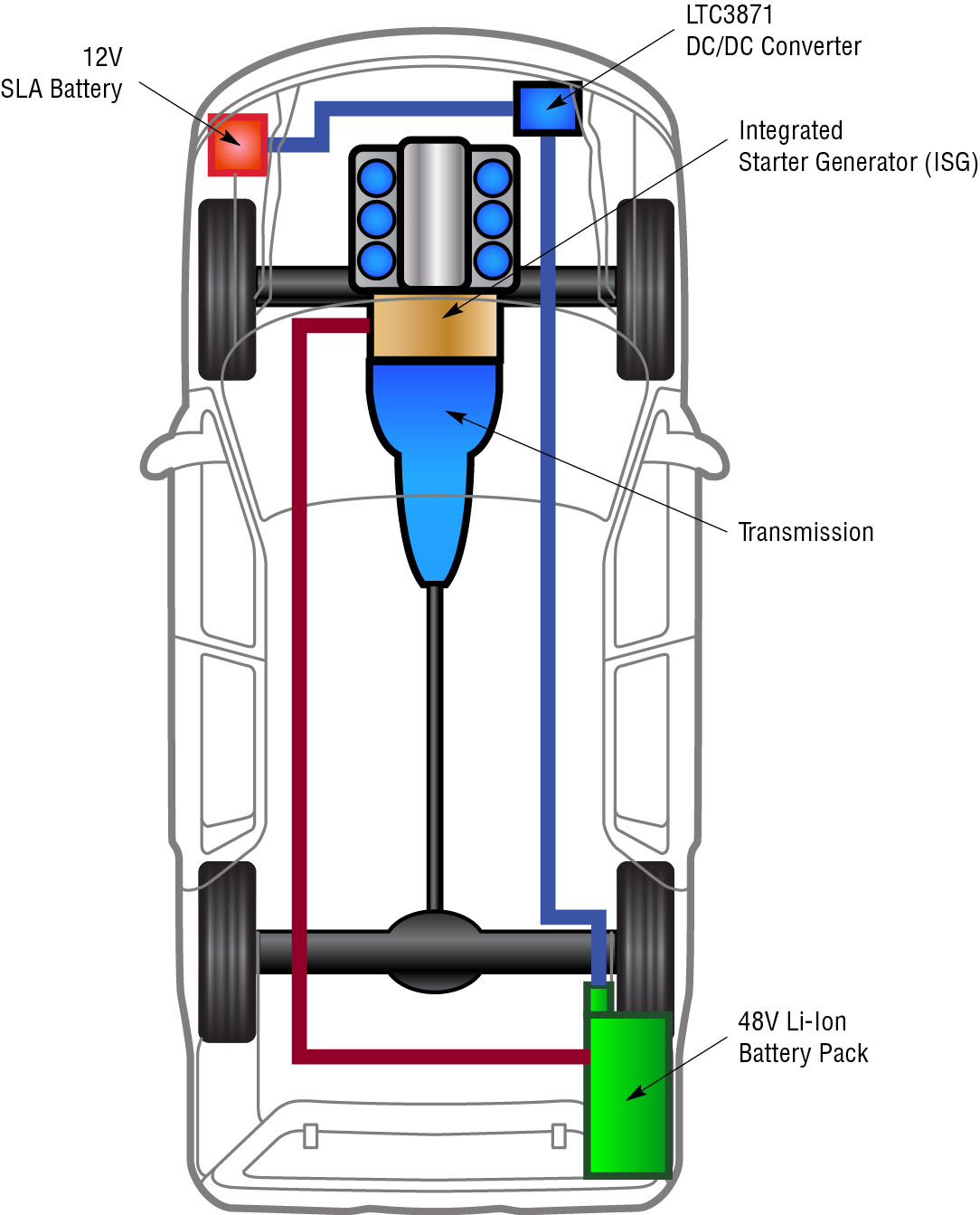48v 12v Dual Battery Automotive Systems Require Bi Directional Dc Internal Combustion Engine System Diagram P395 Fig2