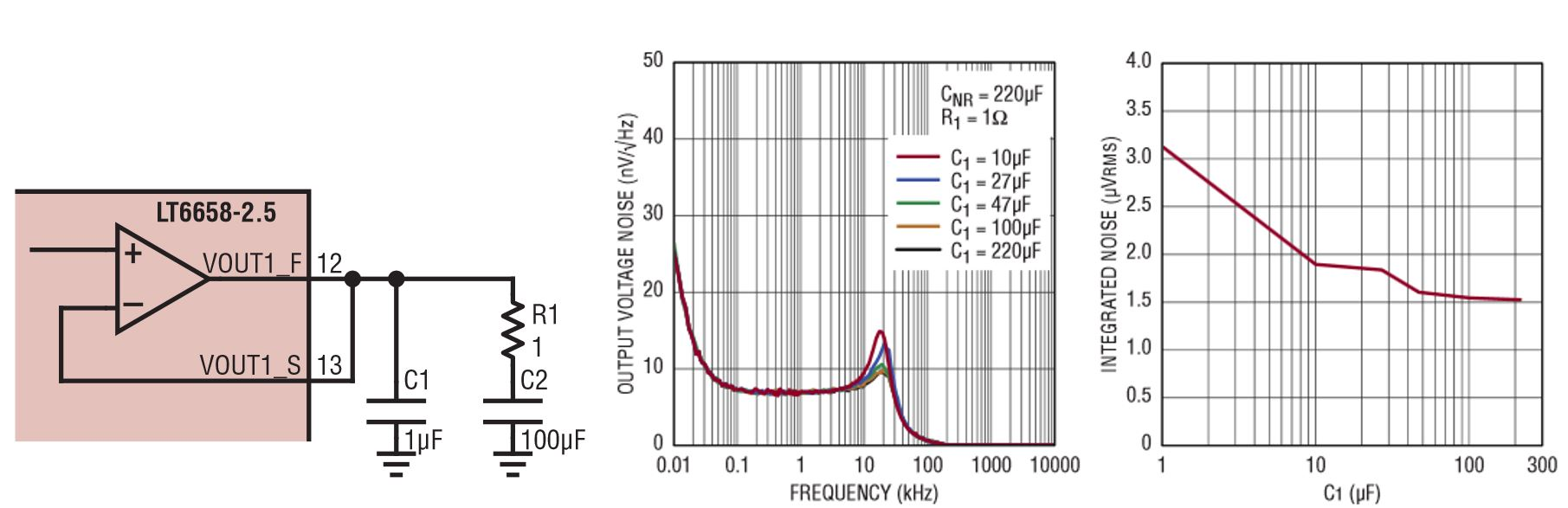 Precision Meets Power Its The Regulator Eenews Europe How To Reduce Voltage With Resistors 4 Noise Peaking By Adding A 1w Resistor In Series C2 Left Circuit Center Output And Right Total Integrated
