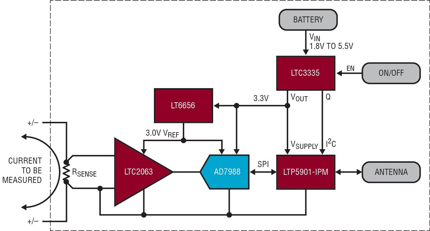 Wireless Current Sensing With A Micropower Zero Drift Op Amp How To Build Booster Designs Pdf 1 Low Power Sense Circuit Is Formed By Chopper Amplify The Voltage Digitized Using Adc And