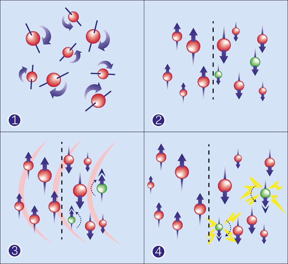 Safe power in magnetic resonance imaging environment