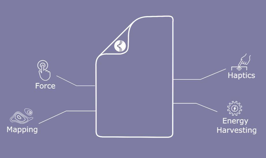 New graphene-based recipes spur startups