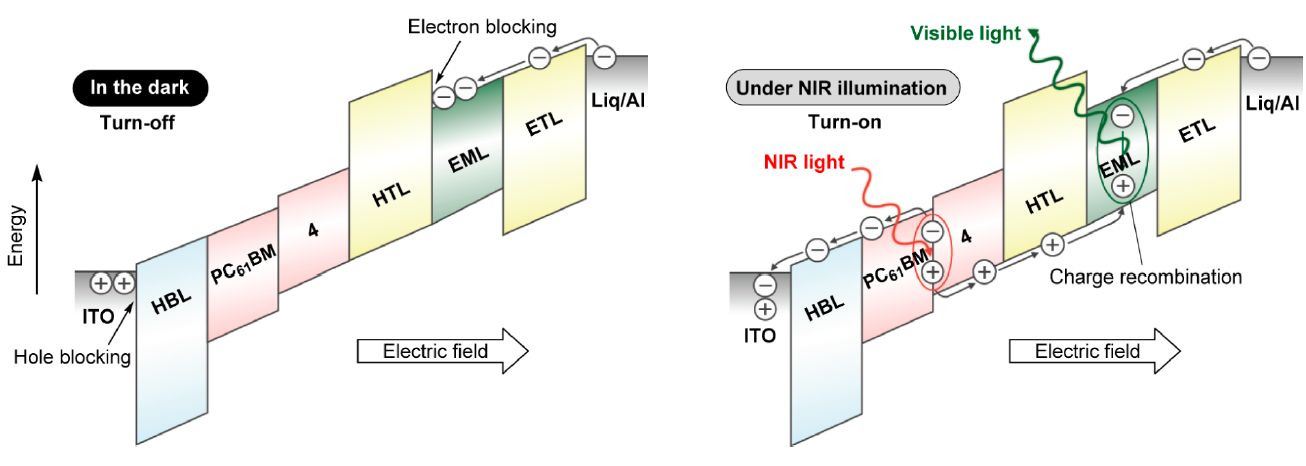 Pulsar Thermal Riflescope Night Vision IR Infrared