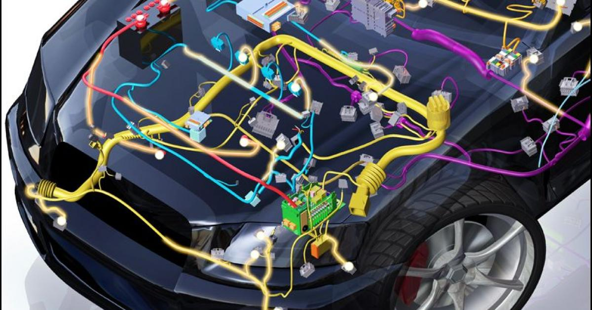 Cool Wiring Harness In Car Basic Electronics Wiring Diagram Wiring Digital Resources Cettecompassionincorg