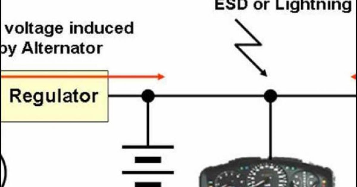 Transient voltage suppressors (TVS) for automotive