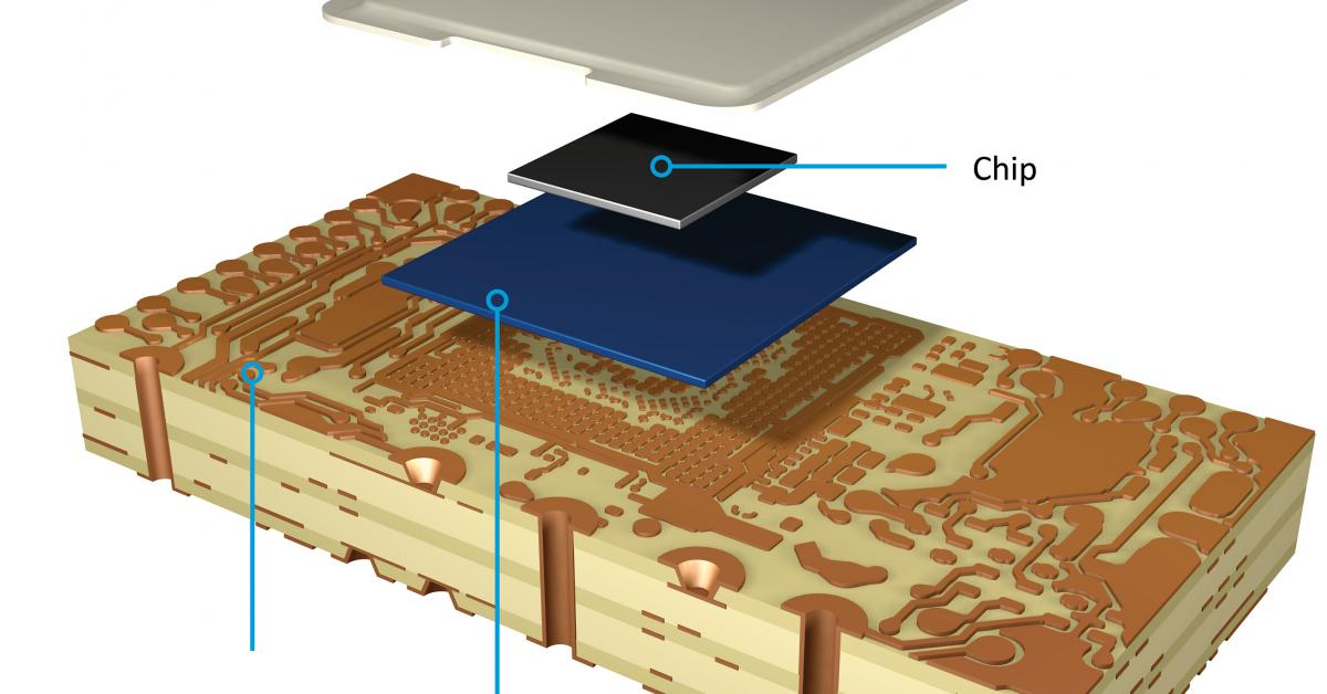 Advanced Pcb Technologies Combined For All Layer Dimension