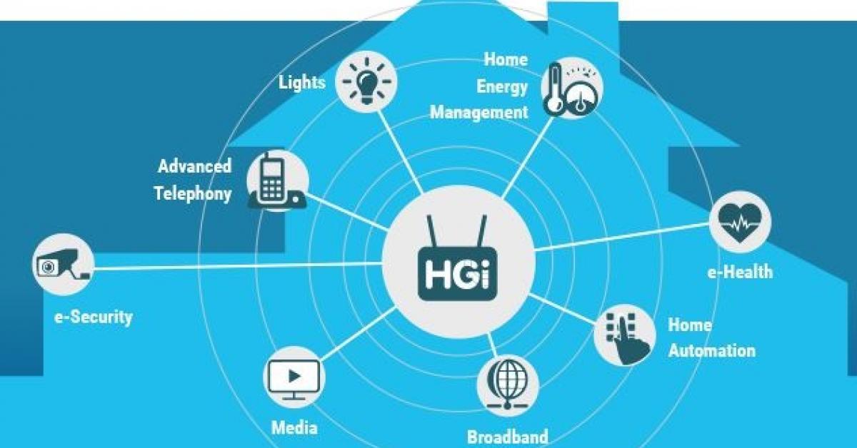 home gateway initiative smart home specs published smart2 0. Black Bedroom Furniture Sets. Home Design Ideas