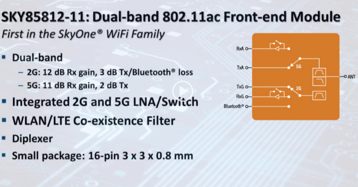 RF chip simplifies integration of WiFi into product design