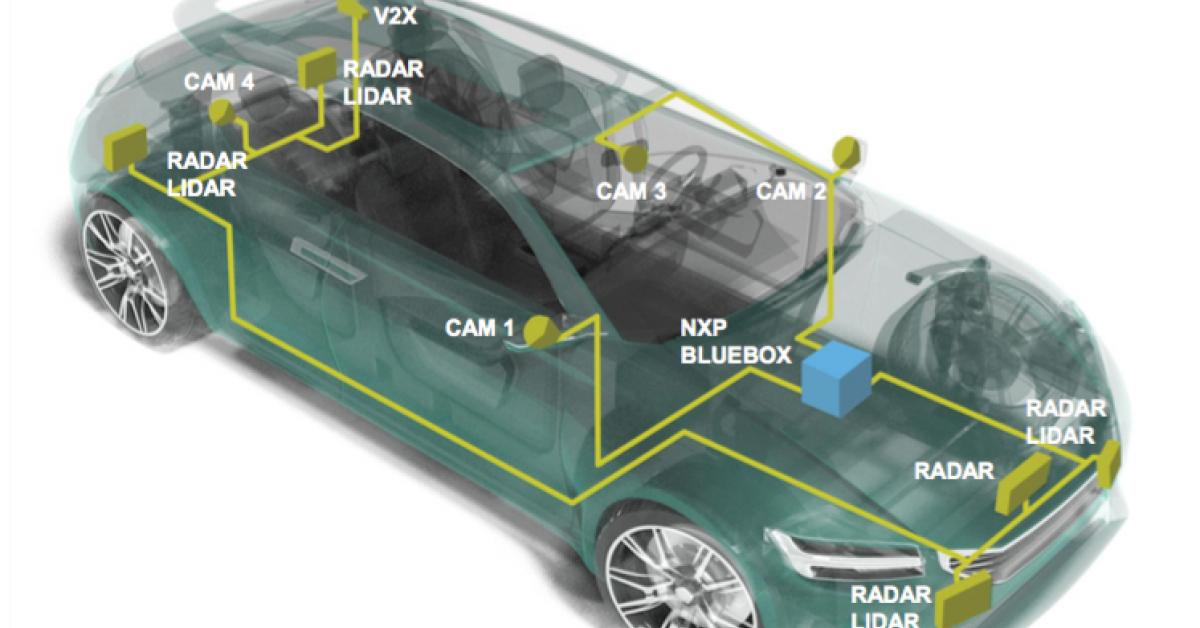 NXP attacks Nvidia with number-crunching ADAS platform