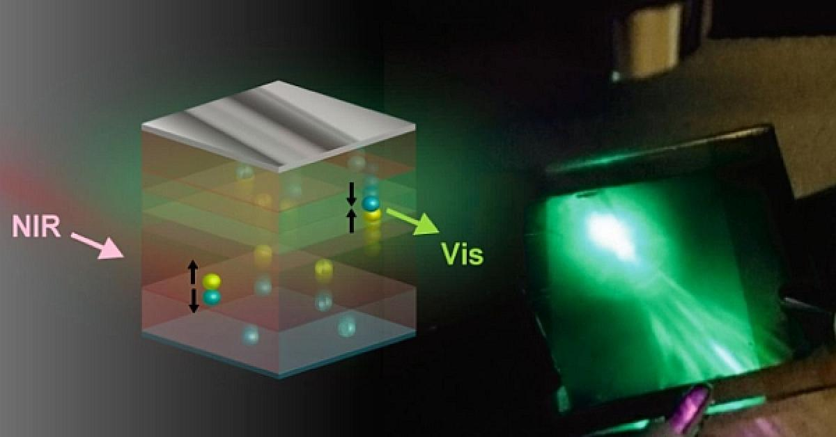 Natural night vision device lets naked eye see near-IR light