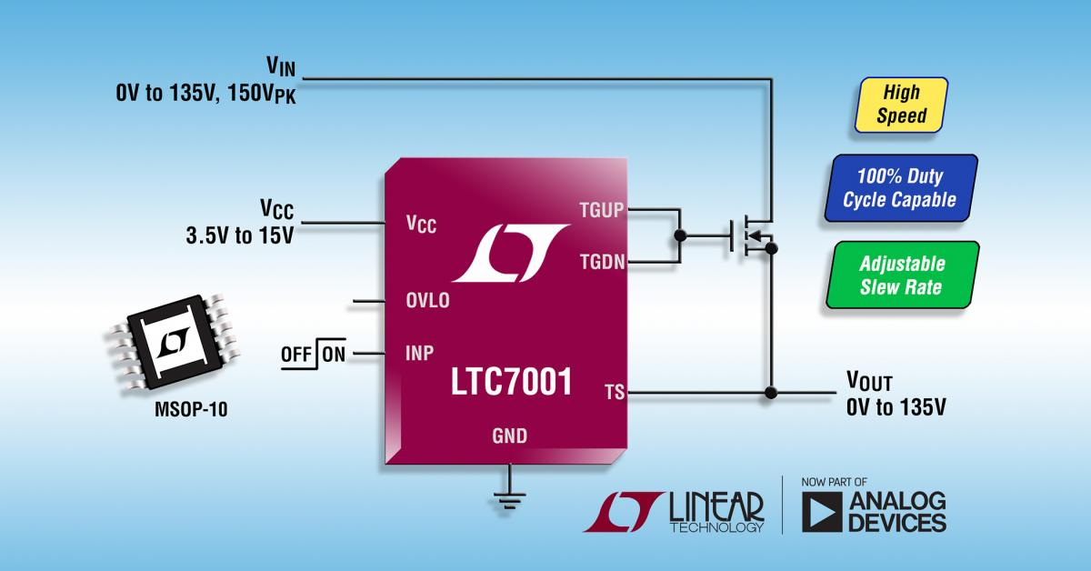 150V high side N-Channel MOSFET driver supports 100% duty cycle