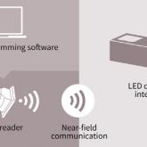 NFC programming