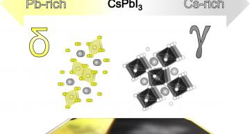 Using inorganic persovskite materials in thin film solar cells