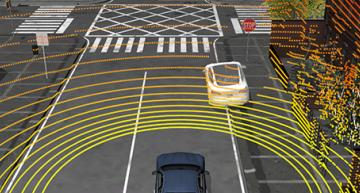 Platform accelerates validation of vehicle environment sensors