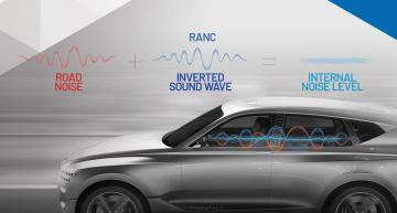 Digital system from ADI ensures peace and quiet in Hyundai cars