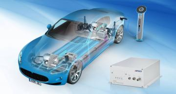 Comprehensive development and test solution for charging technologies