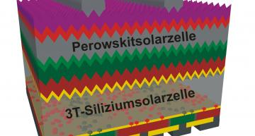 """27plus6"": lighthouse efficiencies for perovskite/silicon tandem solar cells"