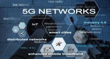 Test cases certified for 5G NR mmWave devices in Standalone Mode