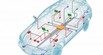 Automotive PHY addresses data-heavy vehicle architectures