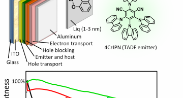 Fluorescence OLEDs using pure-organic thermally-activated delayed-fluorescence (TADF) emitters