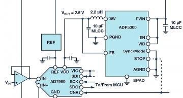 AD7980 and ADP5300 application circuit