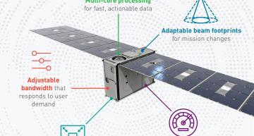 Small, updateable satellites change face of space technology