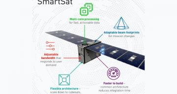 Lockheed SmartSat tech lets satellites change missions in orbit