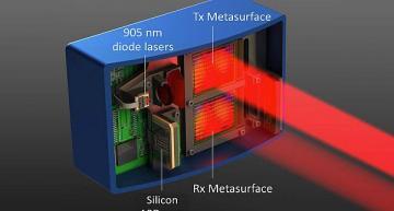 Lumotive LiDAR technology leverages beam-steering metasurfaces
