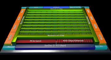 New FPGAs optimized for AI/ML, high-bandwidth networking
