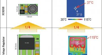 Synchronous DC-DC converter takes 12 and 24V inputs