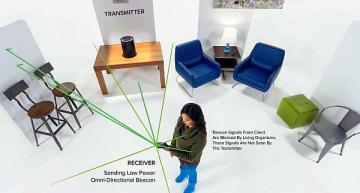 Wireless power at a distance technology approved by FCC