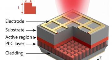 quantum cascade laser