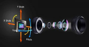 Chip-level optical image stabilization tie-up targets new applications