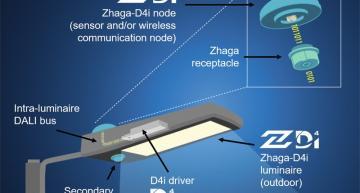 Zhaga-D4i