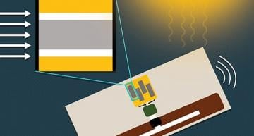 Perovskite PV solar powered RFID promises low-cost, self-powered IoT sensors