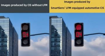 LED flicker solution promises safer automotive CMOS image sensing