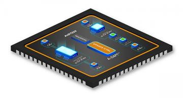 PMIC programmable power family offers multiple topology regulators