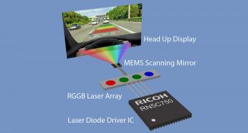 Laser diode driver