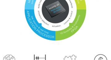 AI processor