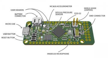 IoT dev board brings low-power ML to endpoint devices