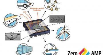 NEMs-based transistors